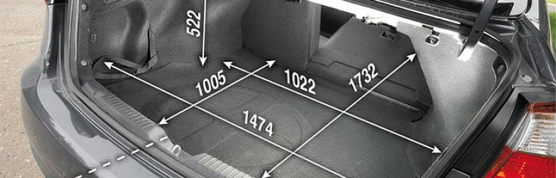 Объём багажника Киа Церато