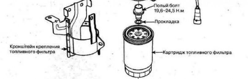 Топливный фильтр Хендай Туссан