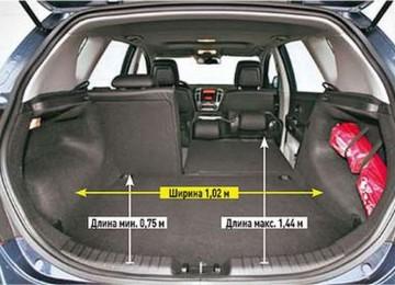 Объём багажника Киа Сид