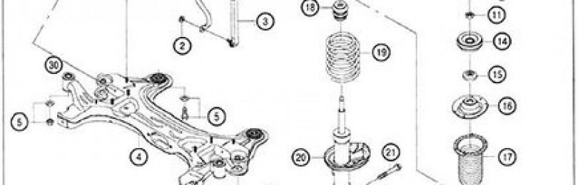 Конструкция передней подвески Шевроле Кобальт