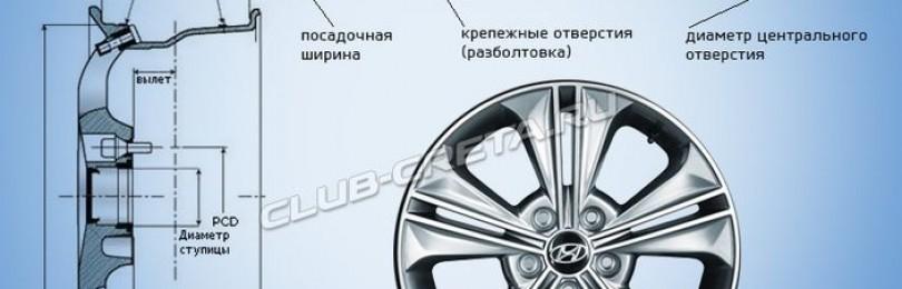 Разболтовка колёс Хендай Элантра