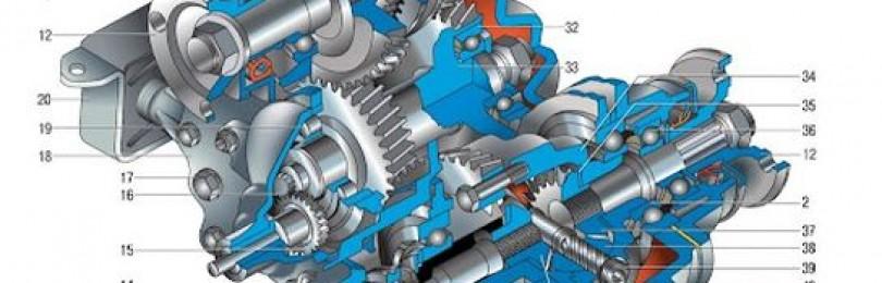 Двигатель Шевроле Нива работает с перебоями
