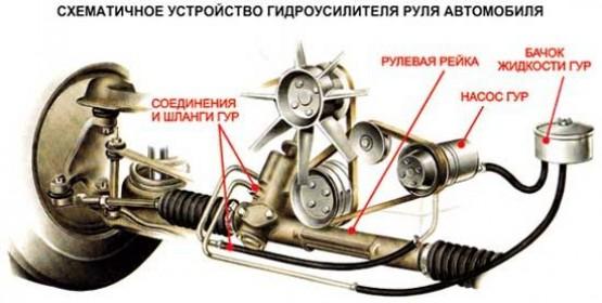 Замена насоса ГУР Hyundai Accent