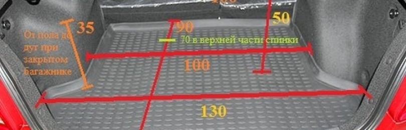 Объём багажника Киа Рио