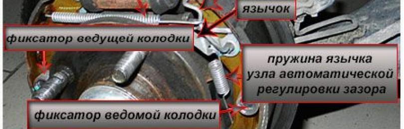 Замена задних колодок Шевроле Авео Т300