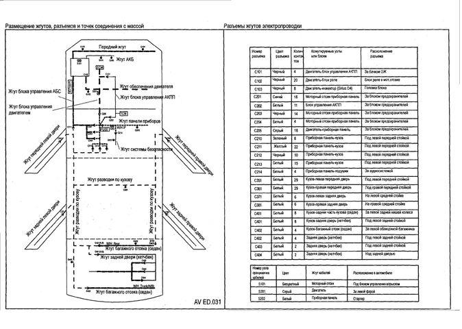 Схема електрики Шевроле Авео