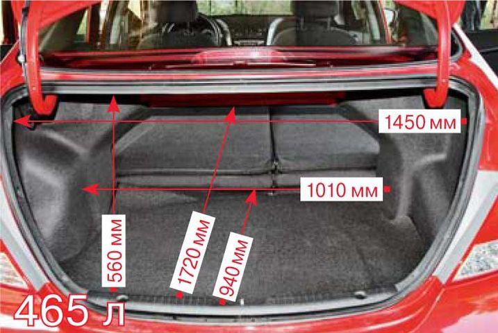 Объём багажника Шевроле Авео