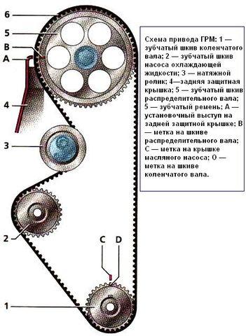 Газораспределительный механизм Шевроле Авео