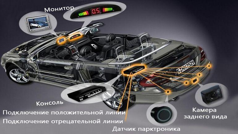 Парковочная система Шевроле Авео
