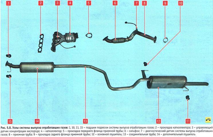 Схема глушителя Шевроле Авео