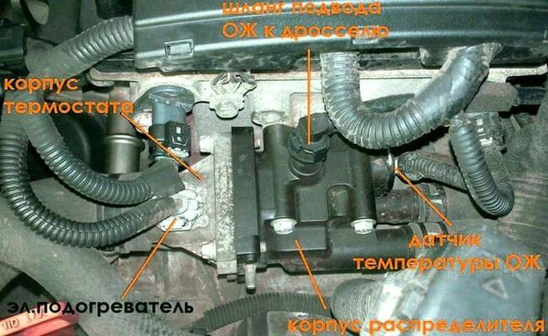 Механизм термостата Шевроле Авео