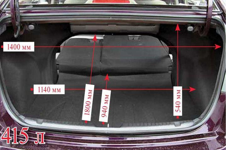 Объём багажника Киа Церато Купе