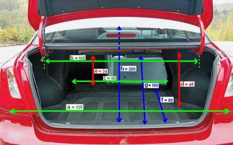 Объём багажника Шевроле Эпика