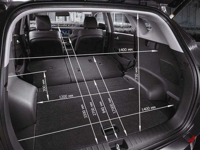 Объём багажника Хендай Туссан