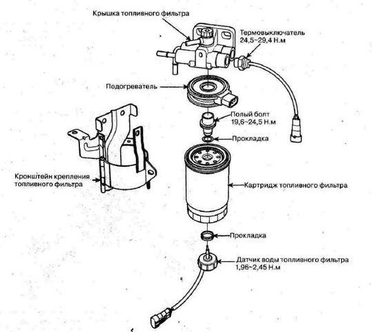 Топливный фильтр Туссан