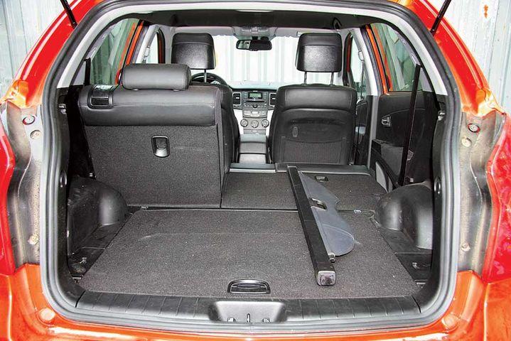 Объём багажника СсангЙонг Корандо