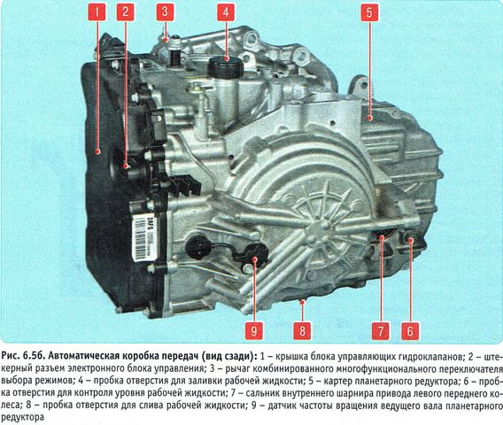 Конструкция автоматеческой коробки передач Шевроле Авео