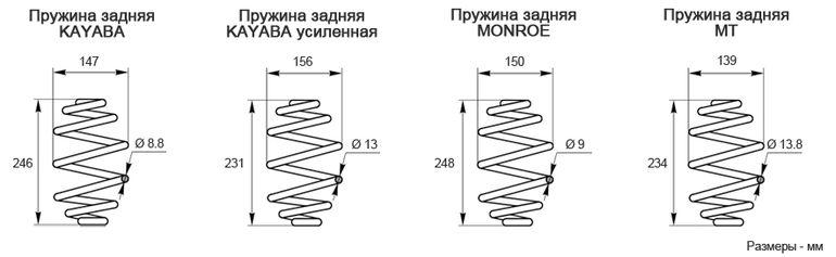 Замена задних пружин подвески Шевроле Ланос