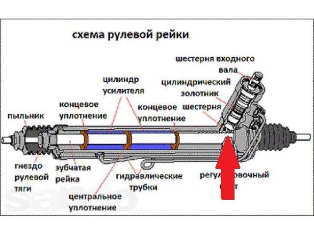 Ремонт рулевой рейки Шевроле Лачетти