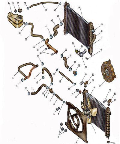 Система охлаждения двигателя Дэу Нексия