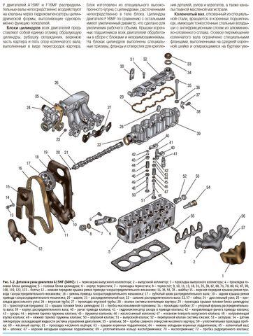 Устройство двигателя Дэу Нексия