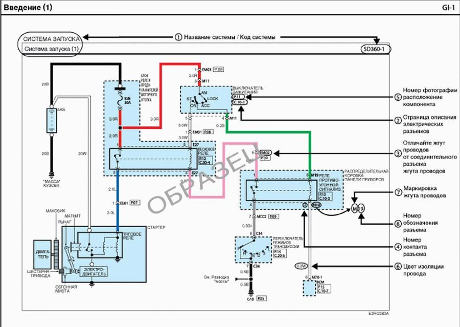 Схема электрооборудования Хендай Солярис