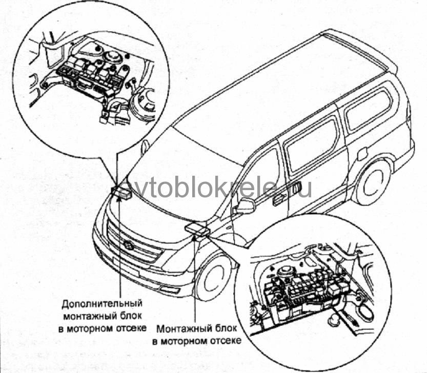 Схема электрооборудования Хендай Старекс