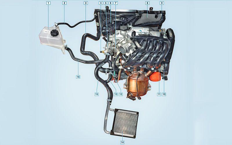 Перегрев системы охлаждения Хендай I30
