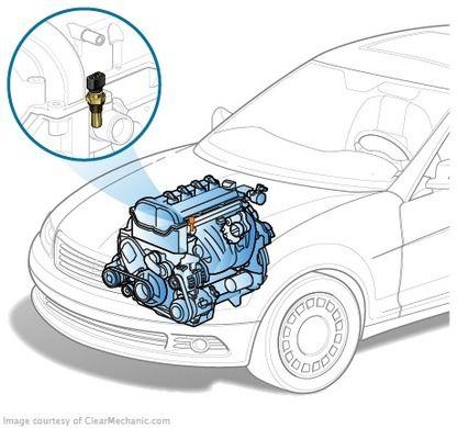 Замена датчика температуры двигателя I30
