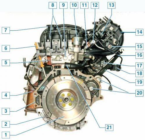 Устройство двигателя Дэу Джентра