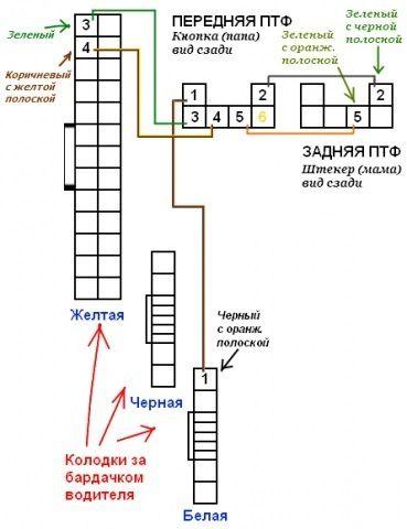 Схема подключения противотуманных фар Хендай Акцент