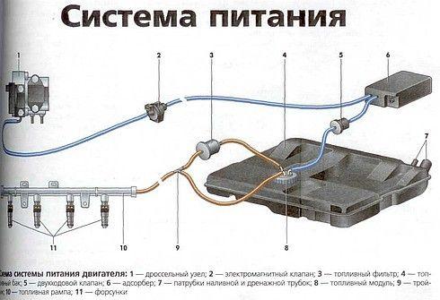 Топливная система Хендай Акцент