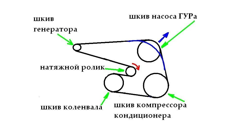 Схема ремня генератора Chevrolet Lacetti