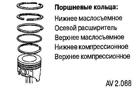 Маслосъёмные кольца Chevrolet Aveo