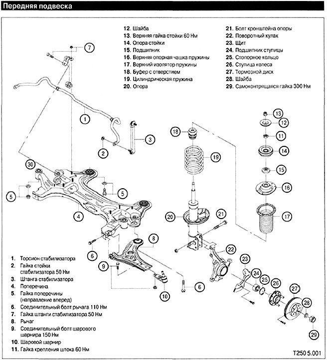 Схема передней подвески Шевроле Авео