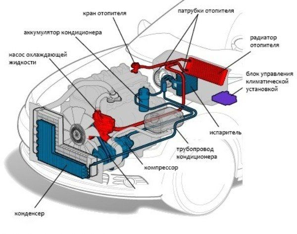 Схема системы отопления Шевроле Авео