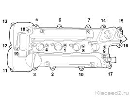 Замена прокладки клапанной крышки KIA Ceed