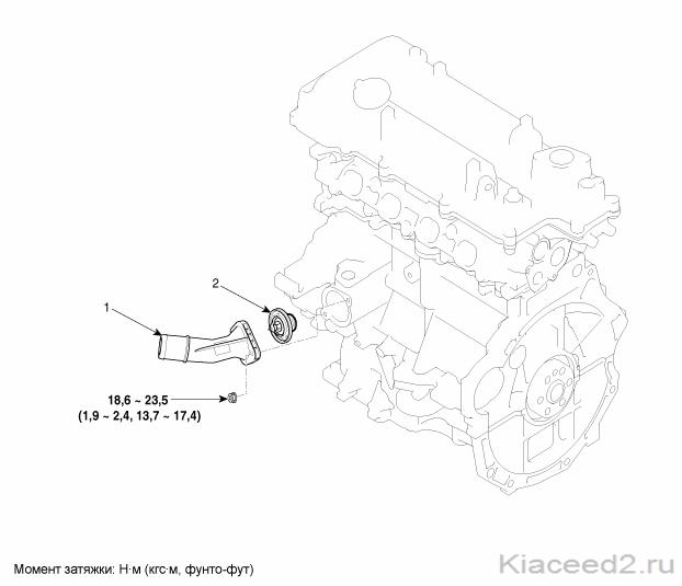 Расположение термостата Kia Ceed
