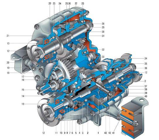 Мотор Нива Шевроле